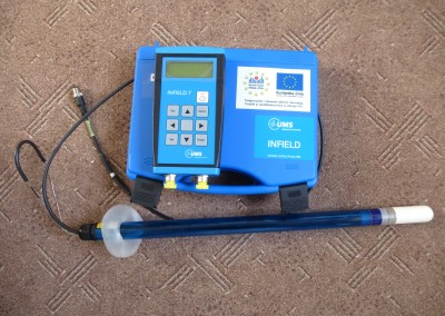 Kit for measuring the potential of groundwater